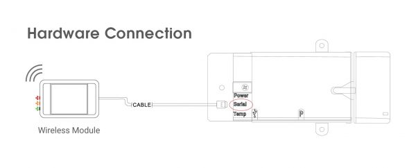 wi-fi-connection-triteq
